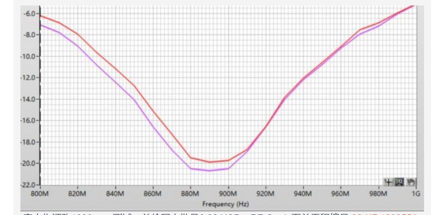 UP190255A UHF ABS Magnetic Adhesive RFID Hybrid On Metal Tag